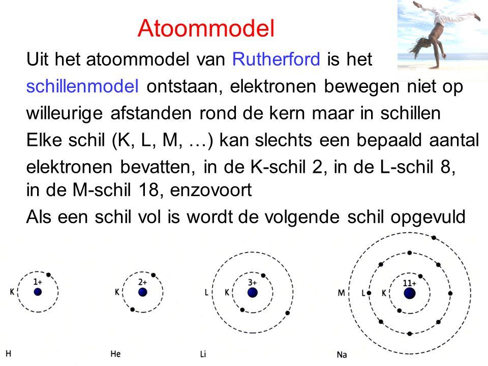 Elektrische lading en geleiding gebonden, ze raken gemakkelijk los van het atoom Ze worden vrije elektronen genoemd en bij een spanning gaan ze bewegen als gevolg van de elektrische kracht Het verband tussen stroomsterkte en lading is: I is de stroomsterkte (in A) Q is de lading (in C) t is de tijd (in s) In metalen zijn de buitenste elektronen zwak