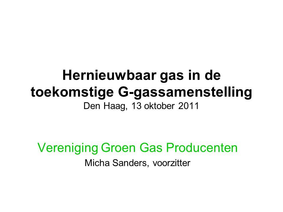 Hernieuwbaar gas in de toekomstige G-gassamenstelling Den Haag, 13 oktober 2011 Vereniging Groen Gas Producenten Micha Sanders, voorzitter