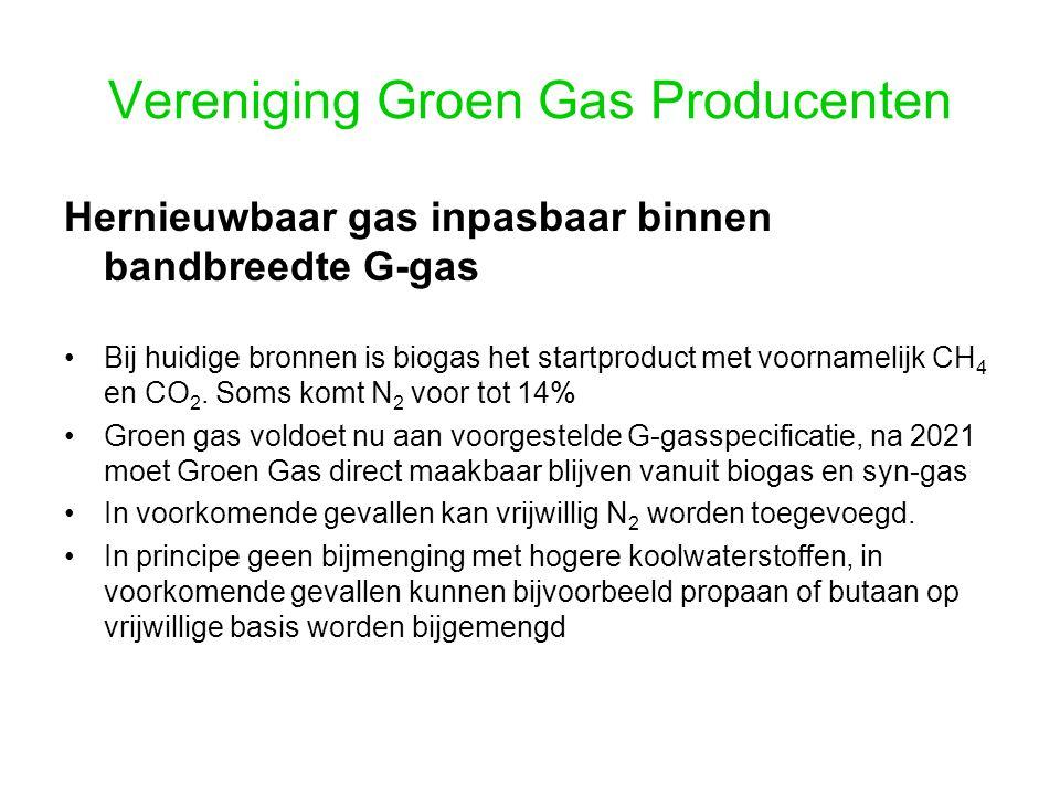 Vereniging Groen Gas Producenten Hernieuwbaar gas inpasbaar binnen bandbreedte G-gas Bij huidige bronnen is biogas het startproduct met voornamelijk CH 4 en CO 2.