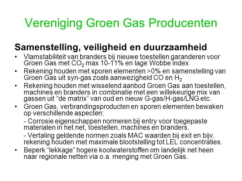 Vereniging Groen Gas Producenten Samenstelling, veiligheid en duurzaamheid Vlamstabiliteit van branders bij nieuwe toestellen garanderen voor Groen Gas met CO 2 max 10-11% en lage Wobbe index Rekening houden met sporen elementen >0% en samenstelling van Groen Gas uit syn-gas zoals aanwezigheid CO en H 2 Rekening houden met wisselend aanbod Groen Gas aan toestellen, machines en branders in combinatie met een willekeurige mix van gassen uit de matrix van oud en nieuw G-gas/H-gas/LNG etc.