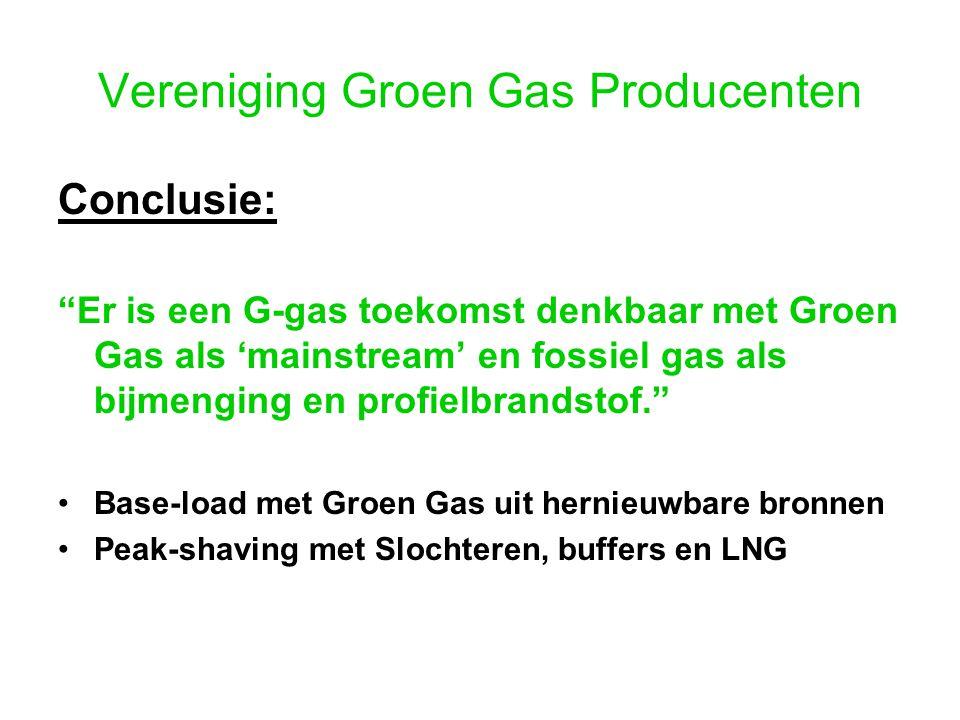 Vereniging Groen Gas Producenten Conclusie: Er is een G-gas toekomst denkbaar met Groen Gas als 'mainstream' en fossiel gas als bijmenging en profielbrandstof. Base-load met Groen Gas uit hernieuwbare bronnen Peak-shaving met Slochteren, buffers en LNG