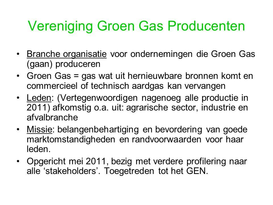 Vereniging Groen Gas Producenten Branche organisatie voor ondernemingen die Groen Gas (gaan) produceren Groen Gas = gas wat uit hernieuwbare bronnen komt en commercieel of technisch aardgas kan vervangen Leden: (Vertegenwoordigen nagenoeg alle productie in 2011) afkomstig o.a.