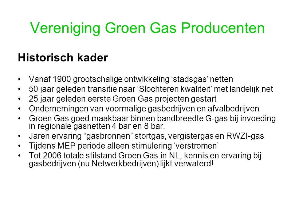 Vereniging Groen Gas Producenten Historisch kader Vanaf 1900 grootschalige ontwikkeling 'stadsgas' netten 50 jaar geleden transitie naar 'Slochteren k