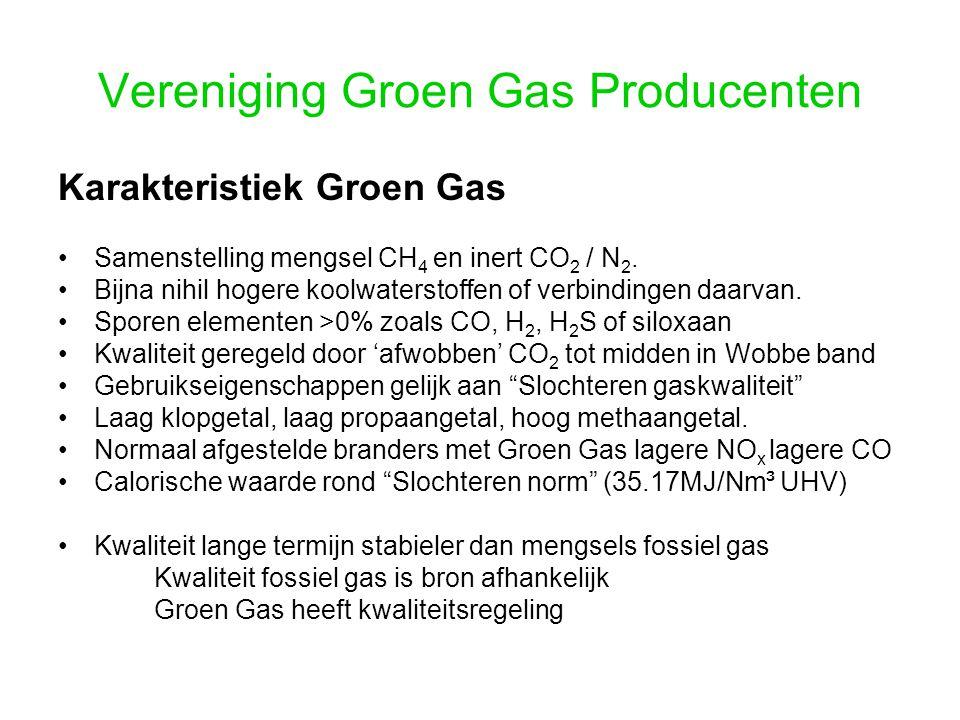 Vereniging Groen Gas Producenten Karakteristiek Groen Gas Samenstelling mengsel CH 4 en inert CO 2 / N 2.