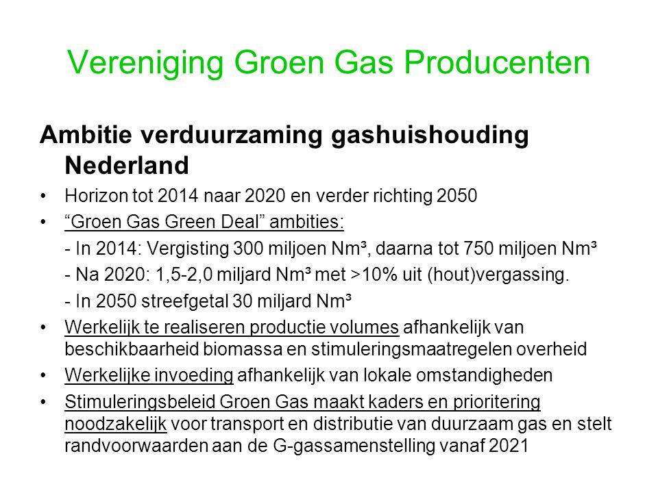 Vereniging Groen Gas Producenten Ambitie verduurzaming gashuishouding Nederland Horizon tot 2014 naar 2020 en verder richting 2050 Groen Gas Green Deal ambities: - In 2014: Vergisting 300 miljoen Nm³, daarna tot 750 miljoen Nm³ - Na 2020: 1,5-2,0 miljard Nm³ met >10% uit (hout)vergassing.