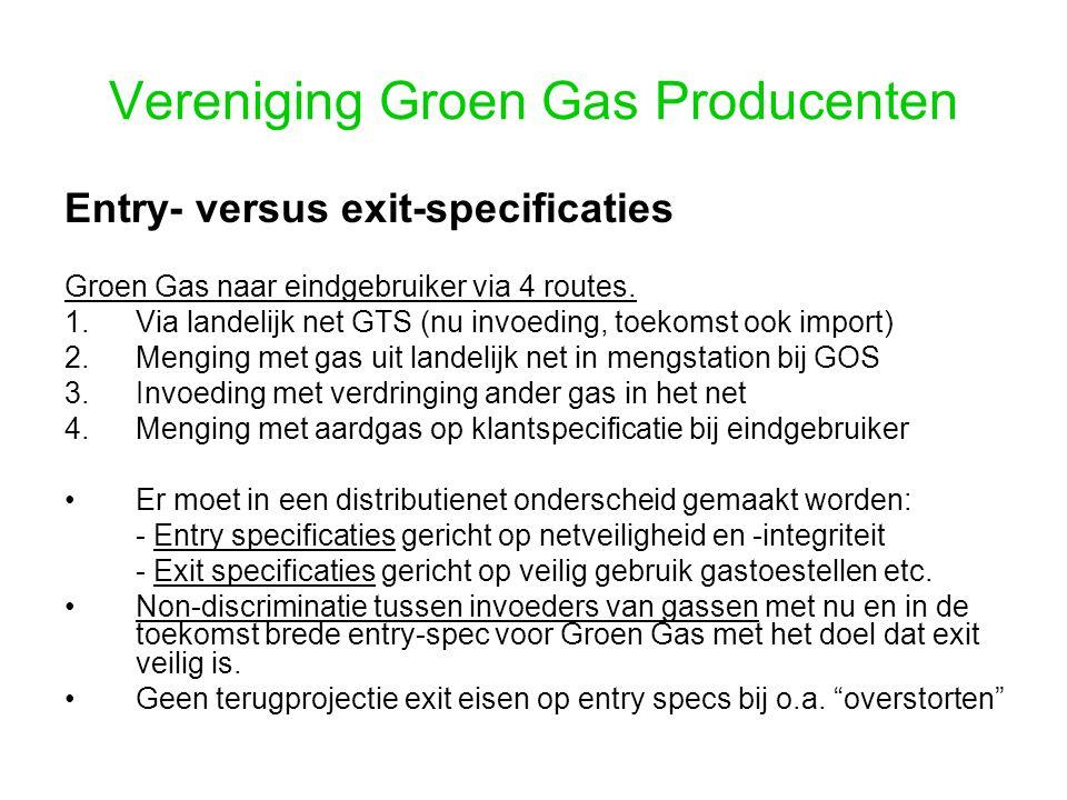 Vereniging Groen Gas Producenten Entry- versus exit-specificaties Groen Gas naar eindgebruiker via 4 routes. 1.Via landelijk net GTS (nu invoeding, to