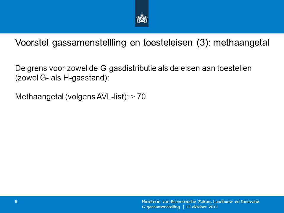 G-gassamenstelling | 13 oktober 2011 Ministerie van Economische Zaken, Landbouw en Innovatie 8 Voorstel gassamenstellling en toesteleisen (3): methaangetal De grens voor zowel de G-gasdistributie als de eisen aan toestellen (zowel G- als H-gasstand): Methaangetal (volgens AVL-list): > 70