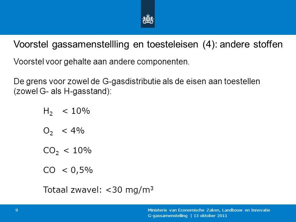 G-gassamenstelling | 13 oktober 2011 Ministerie van Economische Zaken, Landbouw en Innovatie 9 Voorstel gassamenstellling en toesteleisen (4): andere stoffen Voorstel voor gehalte aan andere componenten.