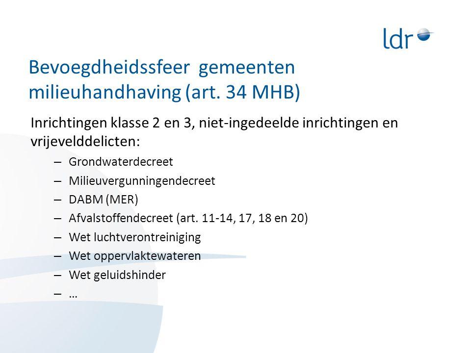 Bevoegdheidssfeer gemeenten milieuhandhaving (art.