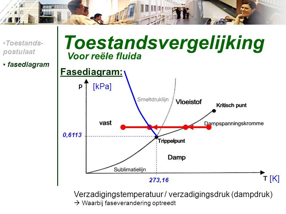 Toestandsvergelijking Fasediagram: Voor reële fluida Toestands- postulaat fasediagram 0,6113 273,16 [kPa] [K] Verzadigingstemperatuur / verzadigingsdr