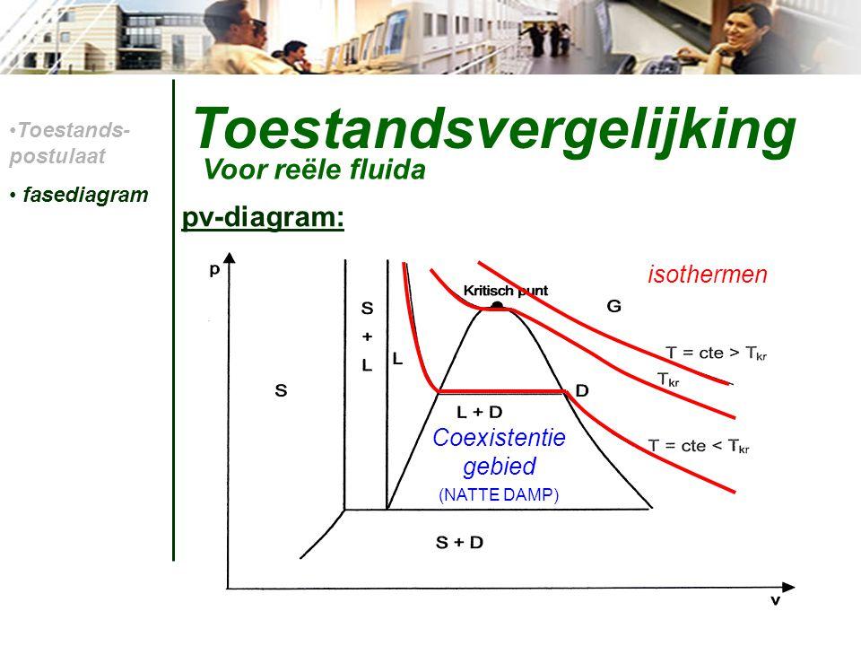 Toestandsvergelijking pv-diagram: Toestands- postulaat fasediagram Voor reële fluida Coexistentie gebied (NATTE DAMP) isothermen