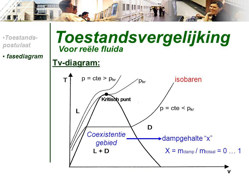 """Toestandsvergelijking Tv-diagram: Voor reële fluida isobaren Coexistentie gebied dampgehalte """"x"""" X = m damp / m totaal = 0 … 1 Toestands- postulaat fa"""