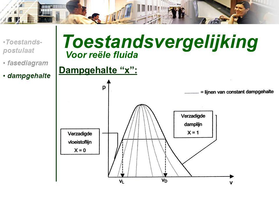 """Toestandsvergelijking Dampgehalte """"x"""": Voor reële fluida Toestands- postulaat fasediagram dampgehalte"""