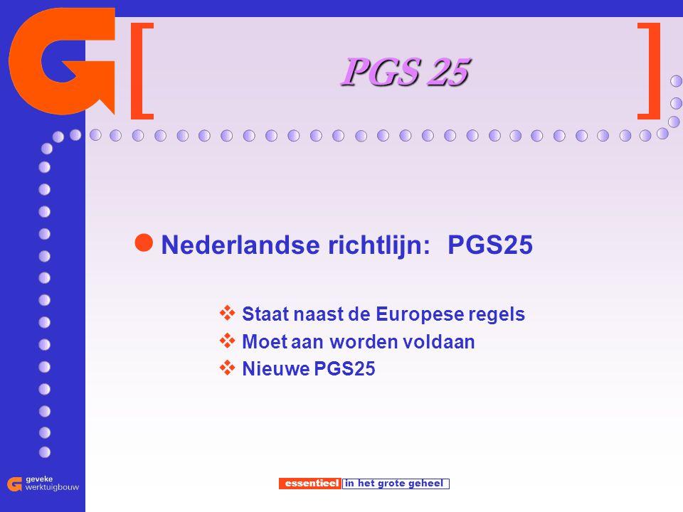 essentieel in het grote geheel PGS 25 Nederlandse richtlijn: PGS25  Staat naast de Europese regels  Moet aan worden voldaan  Nieuwe PGS25