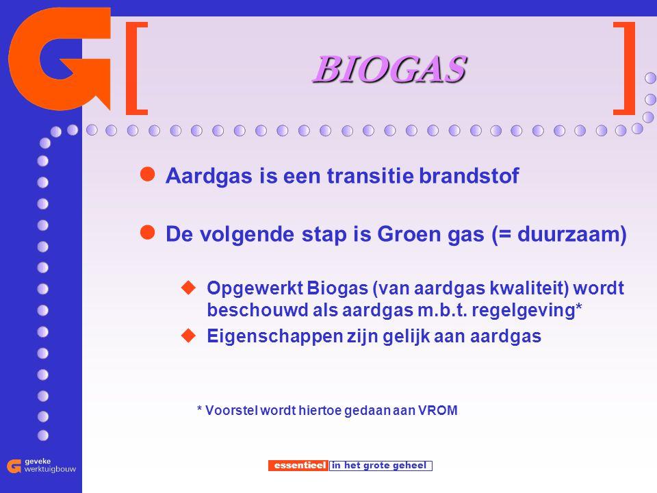 essentieel in het grote geheelBIOGAS Aardgas is een transitie brandstof De volgende stap is Groen gas (= duurzaam)  Opgewerkt Biogas (van aardgas kwaliteit) wordt beschouwd als aardgas m.b.t.