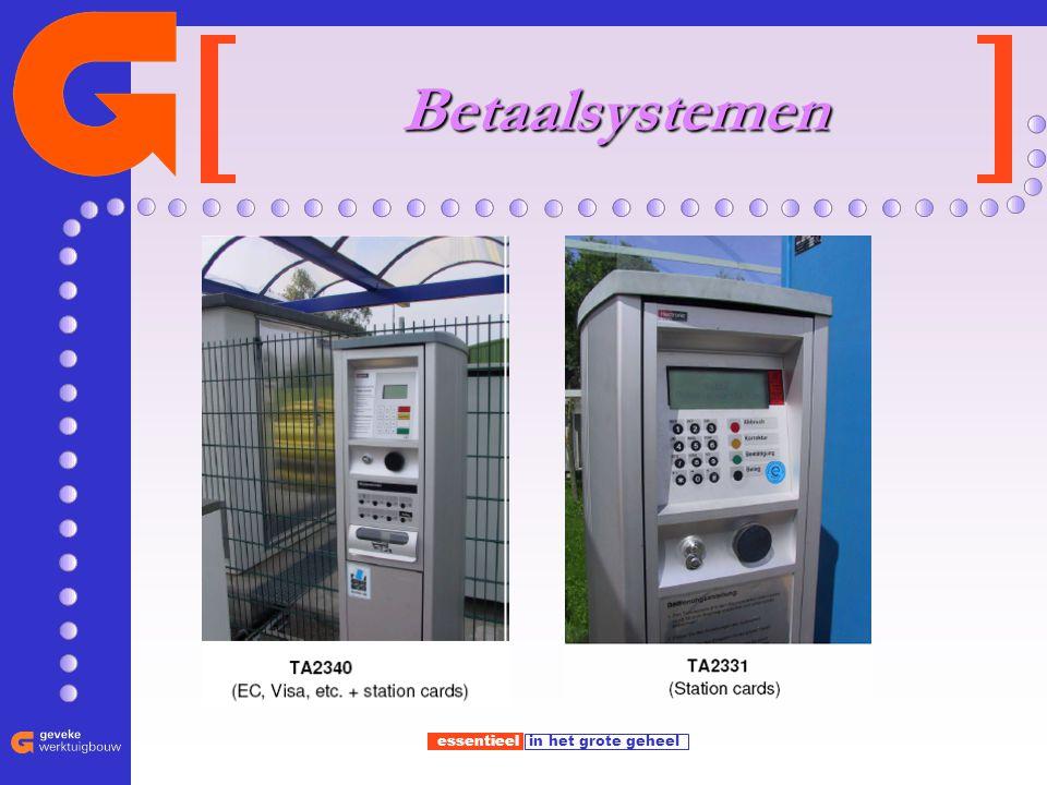 Betaalsystemen