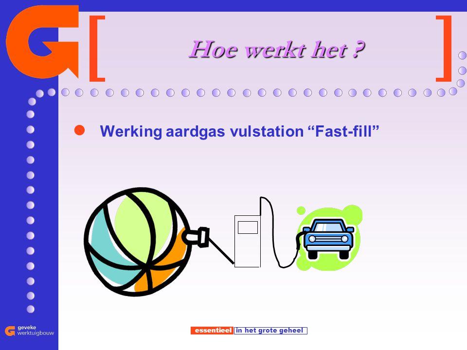 """essentieel in het grote geheel Hoe werkt het ? Werking aardgas vulstation """"Fast-fill"""""""