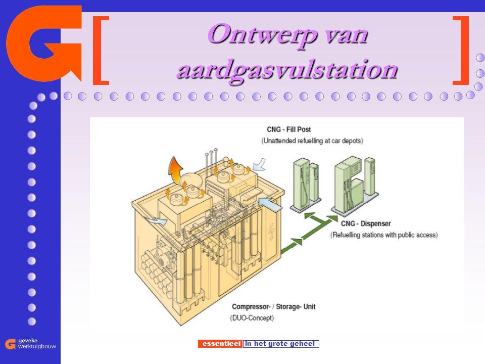 essentieel in het grote geheel Ontwerp van aardgasvulstation