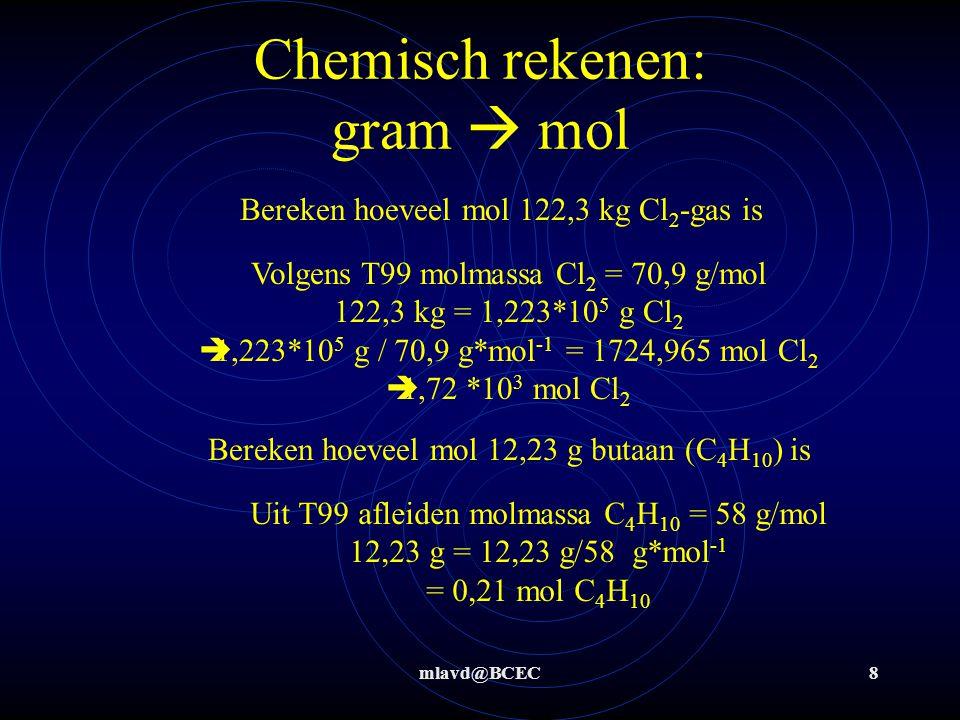mlavd@BCEC8 Chemisch rekenen: gram  mol Bereken hoeveel mol 122,3 kg Cl 2 -gas is Volgens T99 molmassa Cl 2 = 70,9 g/mol 122,3 kg = 1,223*10 5 g Cl 2