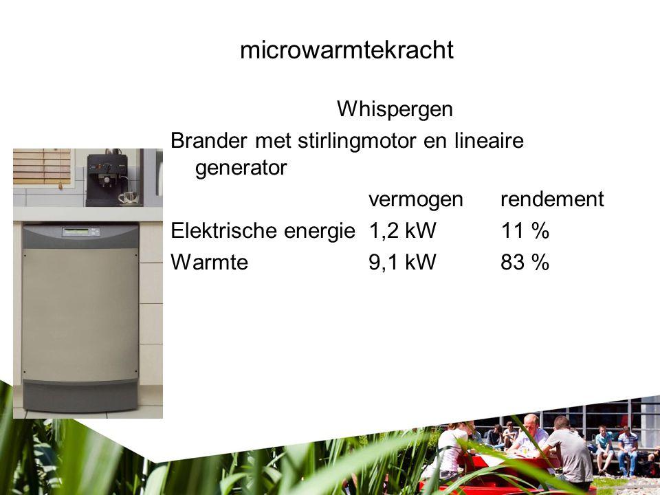 microwarmtekracht Whispergen Brander met stirlingmotor en lineaire generator vermogen rendement Elektrische energie 1,2 kW11 % Warmte 9,1 kW83 %