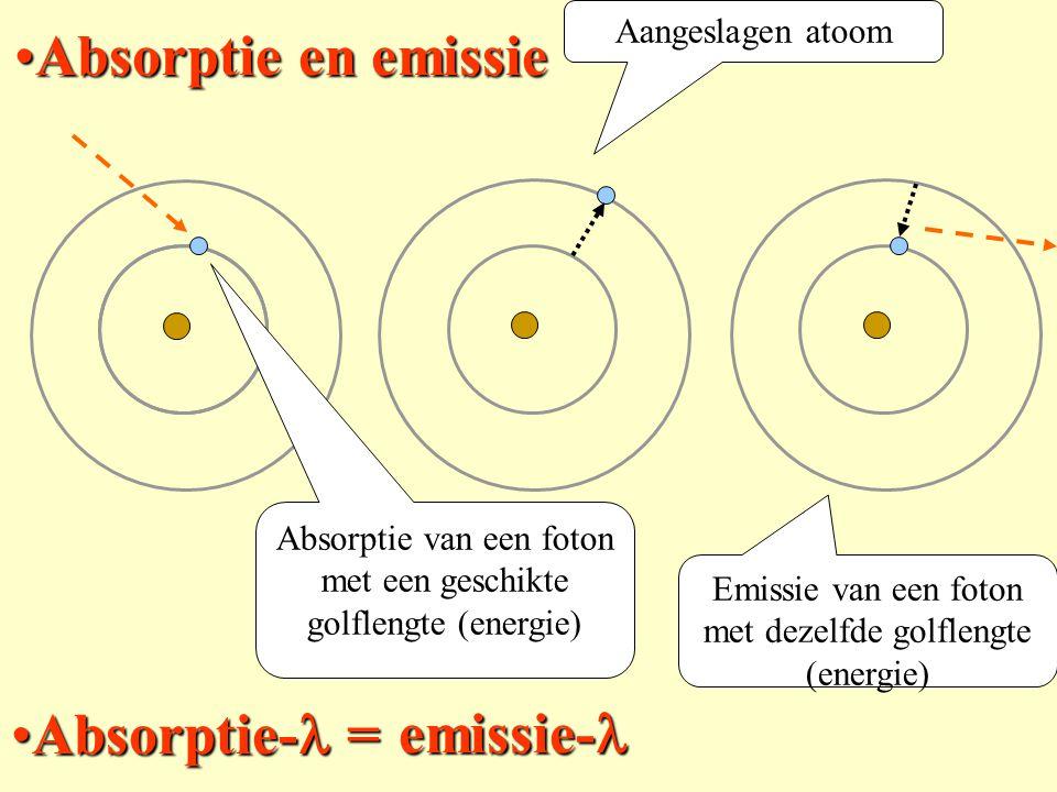 Absorptie en emissieAbsorptie en emissie Absorptie van een foton met een geschikte golflengte (energie) emissie- emissie- Aangeslagen atoom Emissie va