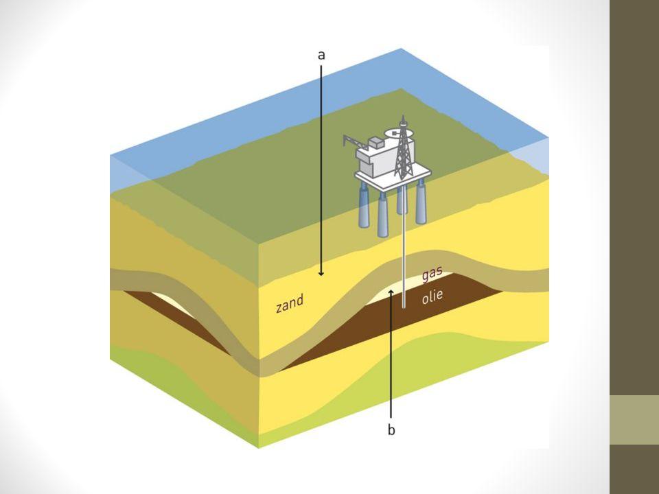 Hoe ontstaat aardolie.Aardolie is een fossiele (niet-hernieuwbaar) energiebron.