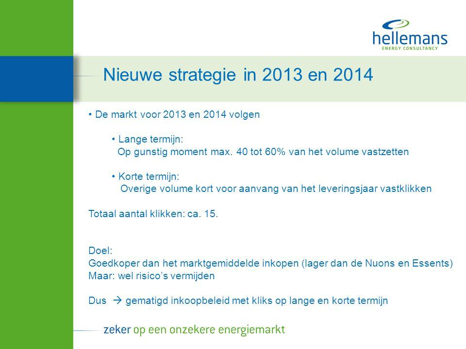 De markt voor 2013 en 2014 volgen Lange termijn: Op gunstig moment max.