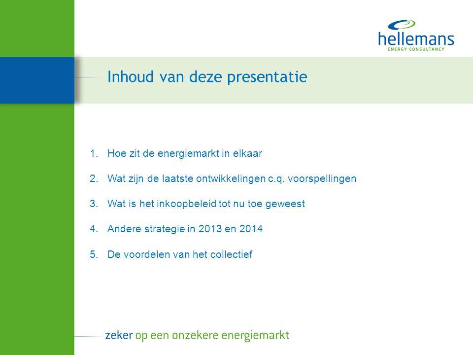 Inhoud van deze presentatie 1.Hoe zit de energiemarkt in elkaar 2.Wat zijn de laatste ontwikkelingen c.q.