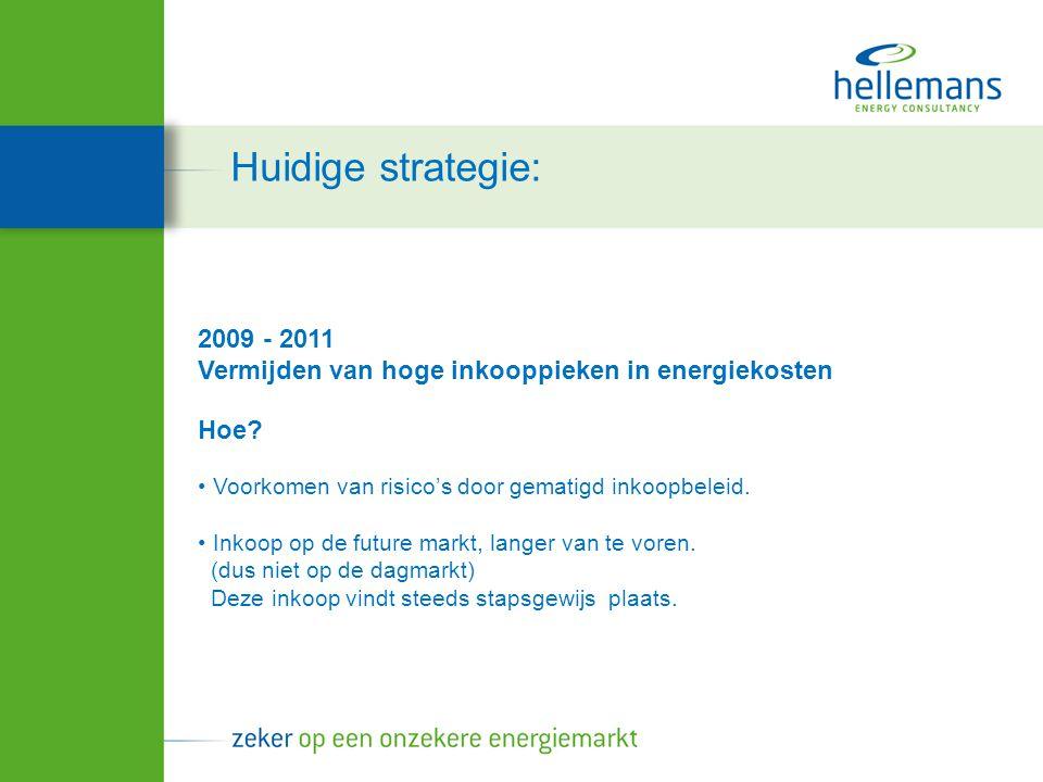 2009 - 2011 Vermijden van hoge inkooppieken in energiekosten Hoe.