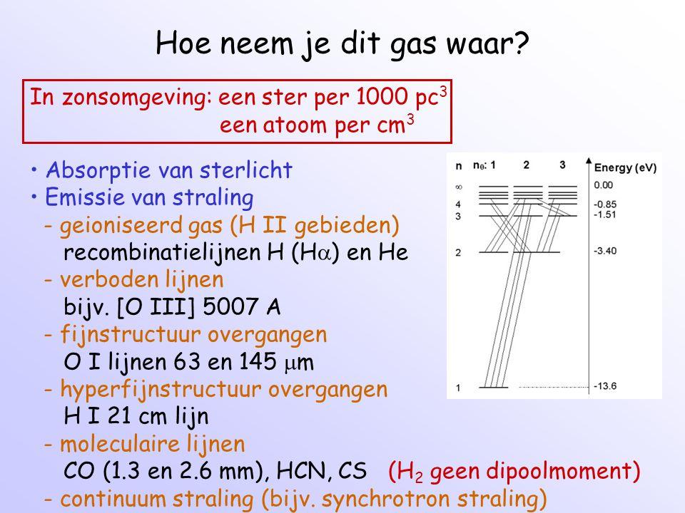 Hoe neem je dit gas waar? In zonsomgeving: een ster per 1000 pc 3 een atoom per cm 3 Absorptie van sterlicht Emissie van straling - geioniseerd gas (H