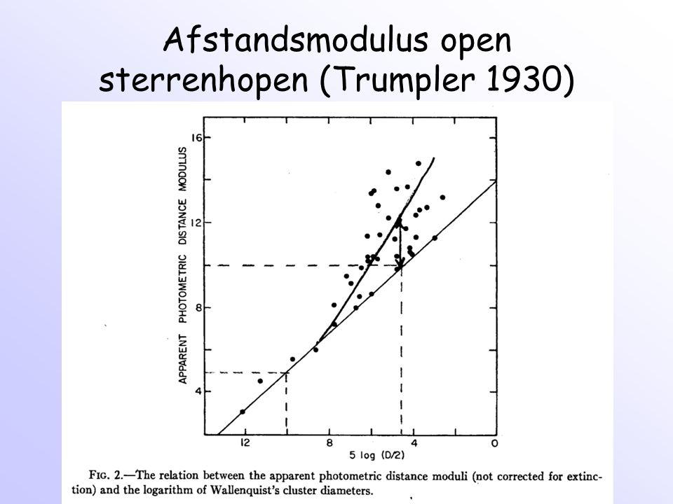 Afstandsmodulus open sterrenhopen (Trumpler 1930)