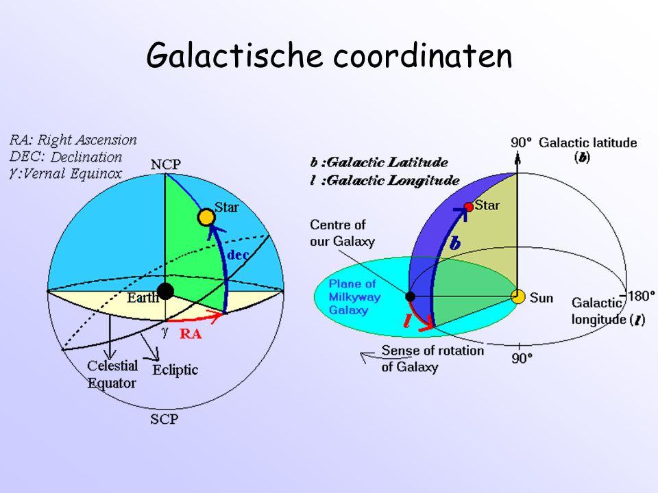 Afstandsbepalingen (sterren) Parallax (verschilzicht) Spectra (HRD) afstandsmodulus (M – m) 0 = 5 log (d/10 pc) Cepheiden (heldere variabele sterren) Supernova Type Ia