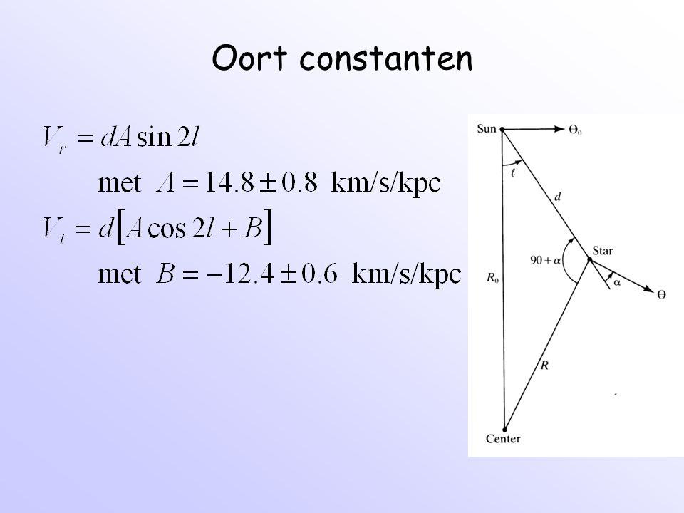 Oort constanten