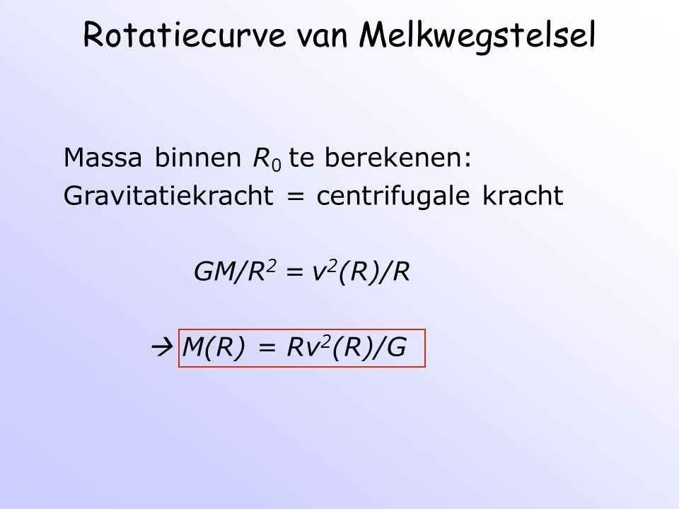 Rotatiecurve van Melkwegstelsel Massa binnen R 0 te berekenen: Gravitatiekracht = centrifugale kracht GM/R 2 = v 2 (R)/R  M(R) = Rv 2 (R)/G