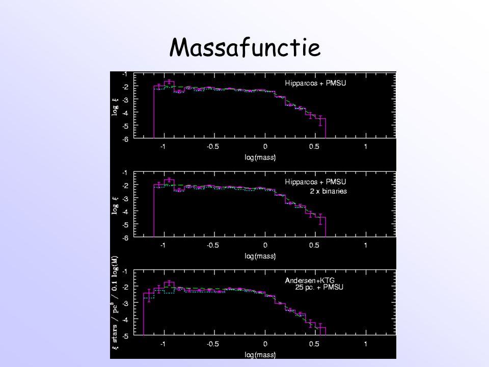 Lichtkracht- en massafunctie Lichtkrachtfunctie: Present-day luminosity function: Initial mass function (Salpeter):