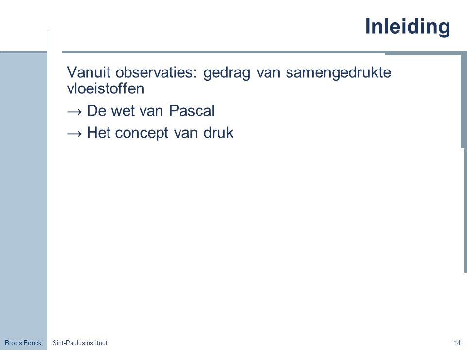 Broos Fonck Sint-Paulusinstituut14 Inleiding Vanuit observaties: gedrag van samengedrukte vloeistoffen → De wet van Pascal → Het concept van druk