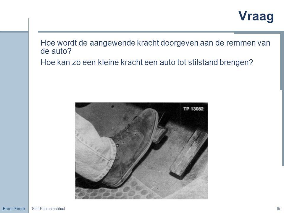 Broos Fonck Sint-Paulusinstituut15 Vraag Hoe wordt de aangewende kracht doorgeven aan de remmen van de auto.