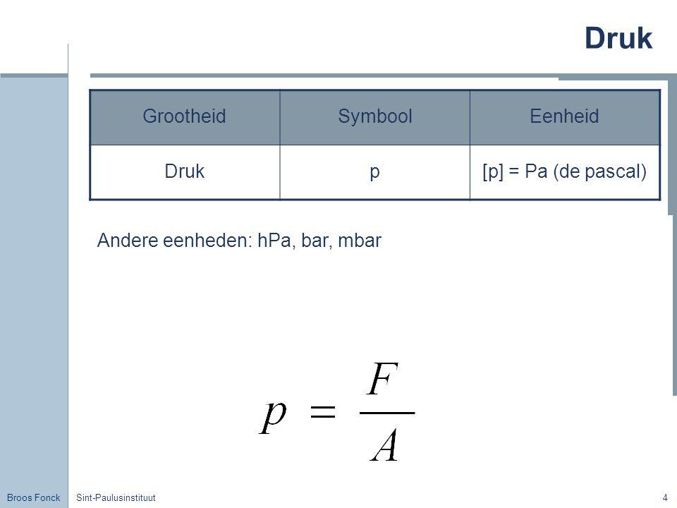 Broos Fonck Sint-Paulusinstituut4 Druk GrootheidSymboolEenheid Drukp[p] = Pa (de pascal) Andere eenheden: hPa, bar, mbar