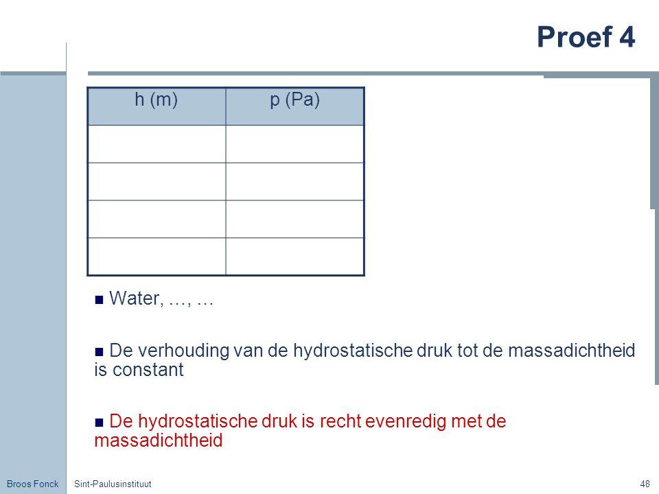 Broos Fonck Sint-Paulusinstituut48 Proef 4 Water, …, … De verhouding van de hydrostatische druk tot de massadichtheid is constant De hydrostatische druk is recht evenredig met de massadichtheid h (m)p (Pa)