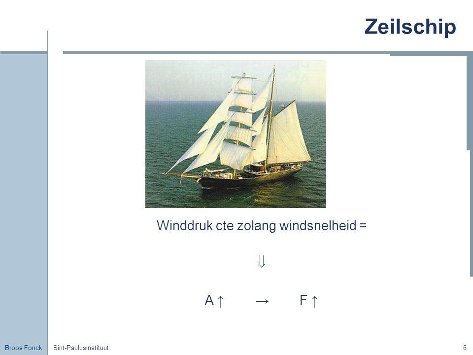Broos Fonck Sint-Paulusinstituut6 Zeilschip Winddruk cte zolang windsnelheid =  A ↑ → F ↑