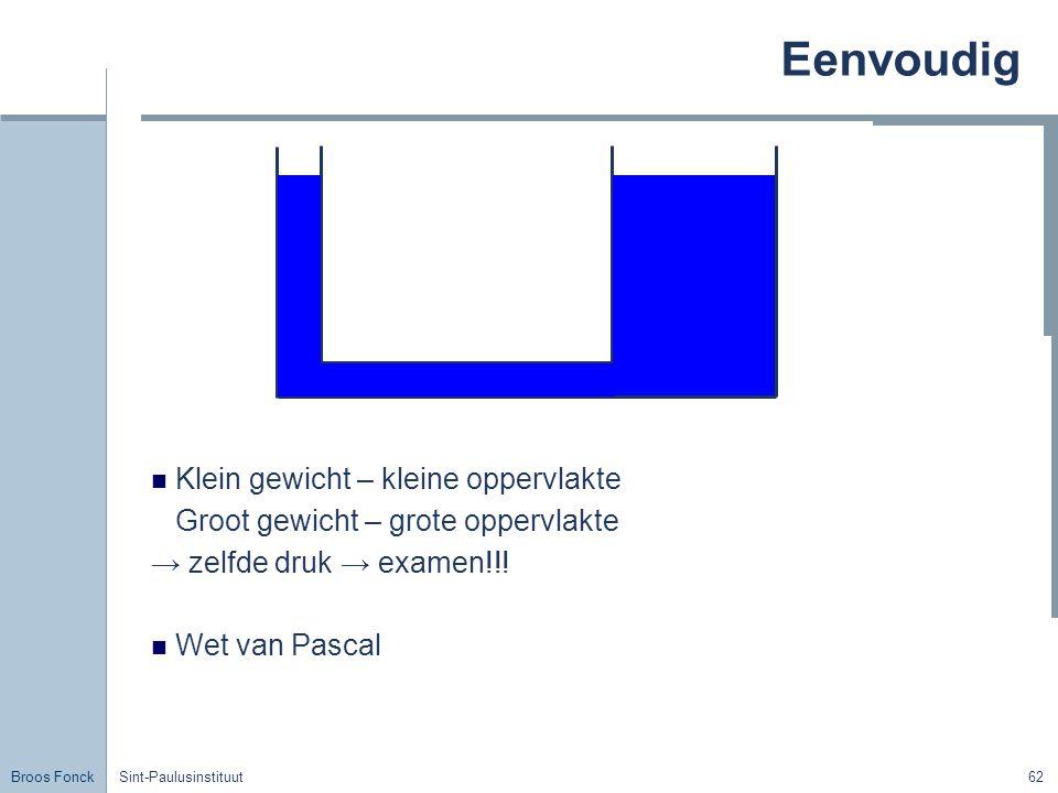 Broos Fonck Sint-Paulusinstituut62 Eenvoudig Klein gewicht – kleine oppervlakte Groot gewicht – grote oppervlakte → zelfde druk → examen!!.
