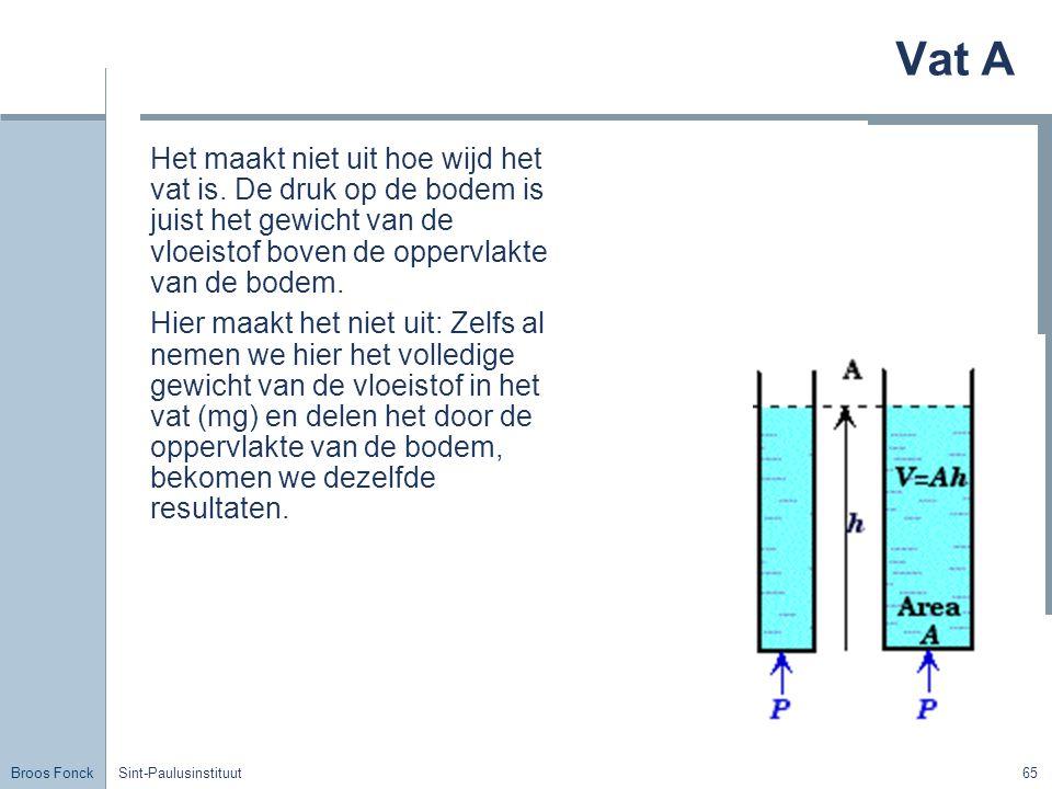 Broos Fonck Sint-Paulusinstituut65 Vat A Het maakt niet uit hoe wijd het vat is.
