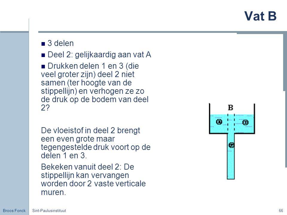Broos Fonck Sint-Paulusinstituut66 Vat B 3 delen Deel 2: gelijkaardig aan vat A Drukken delen 1 en 3 (die veel groter zijn) deel 2 niet samen (ter hoogte van de stippellijn) en verhogen ze zo de druk op de bodem van deel 2.