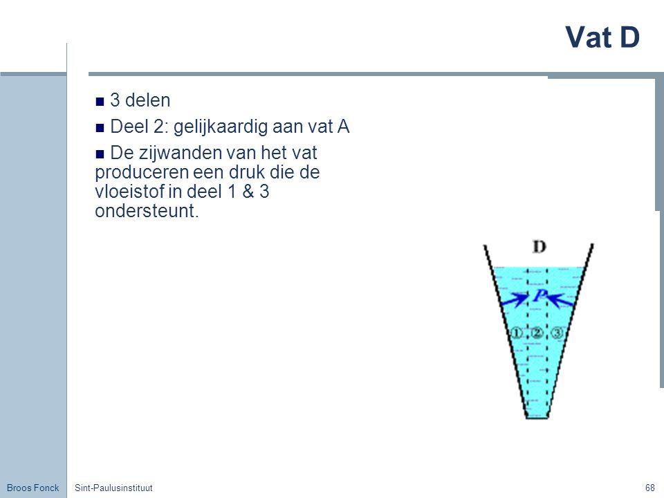 Broos Fonck Sint-Paulusinstituut68 Vat D 3 delen Deel 2: gelijkaardig aan vat A De zijwanden van het vat produceren een druk die de vloeistof in deel 1 & 3 ondersteunt.