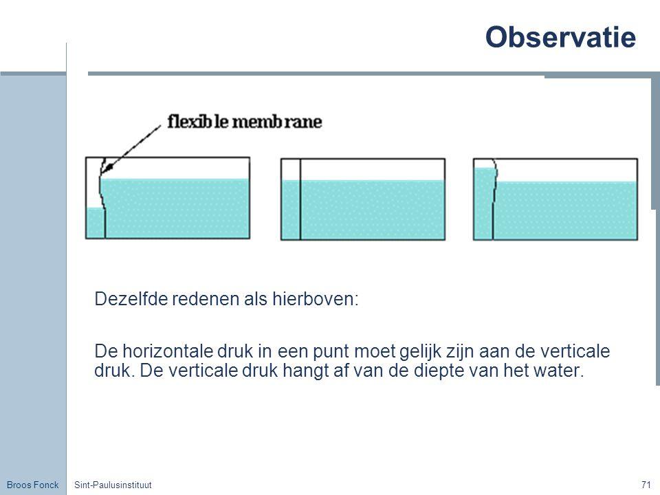 Broos Fonck Sint-Paulusinstituut71 Observatie Dezelfde redenen als hierboven: De horizontale druk in een punt moet gelijk zijn aan de verticale druk.