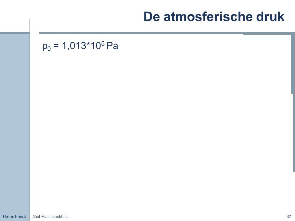 Broos Fonck Sint-Paulusinstituut82 De atmosferische druk p 0 = 1,013*10 5 Pa