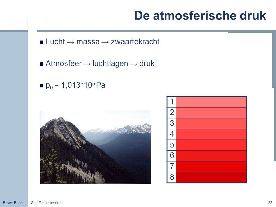 Broos Fonck Sint-Paulusinstituut88 De atmosferische druk Lucht → massa → zwaartekracht Atmosfeer → luchtlagen → druk p 0 = 1,013*10 5 Pa 1 2 3 4 5 6 7 8