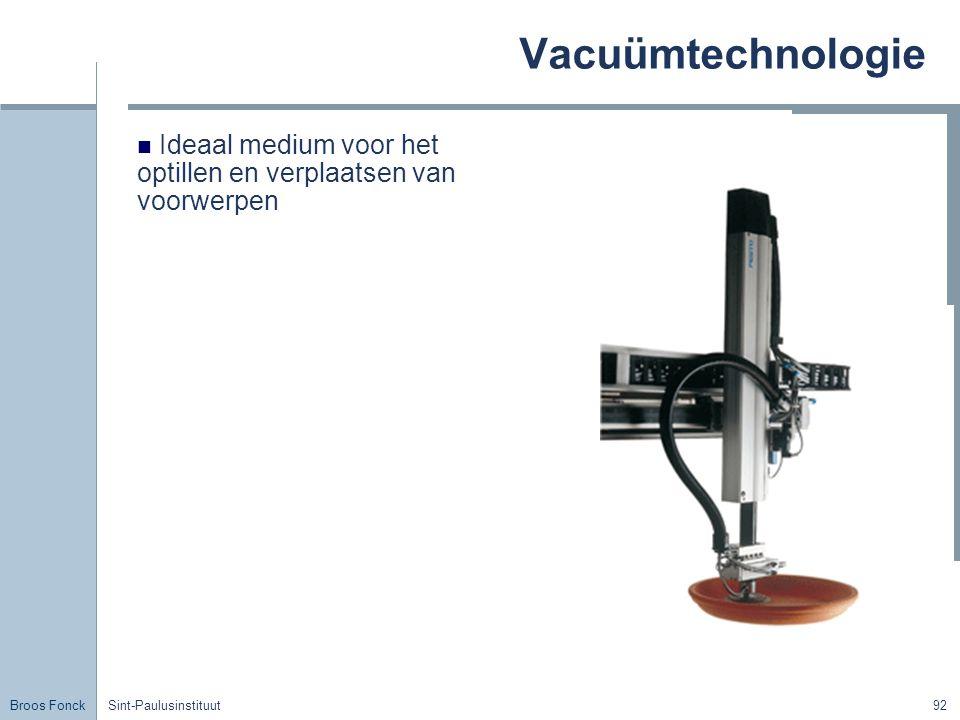 Broos Fonck Sint-Paulusinstituut92 Vacuümtechnologie Ideaal medium voor het optillen en verplaatsen van voorwerpen