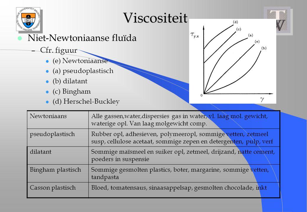Viscositeit Viscositeit l Niet-Newtoniaanse fluïda –Cfr. figuur l (e) Newtoniaanse l (a) pseudoplastisch l (b) dilatant l (c) Bingham l (d) Herschel-B