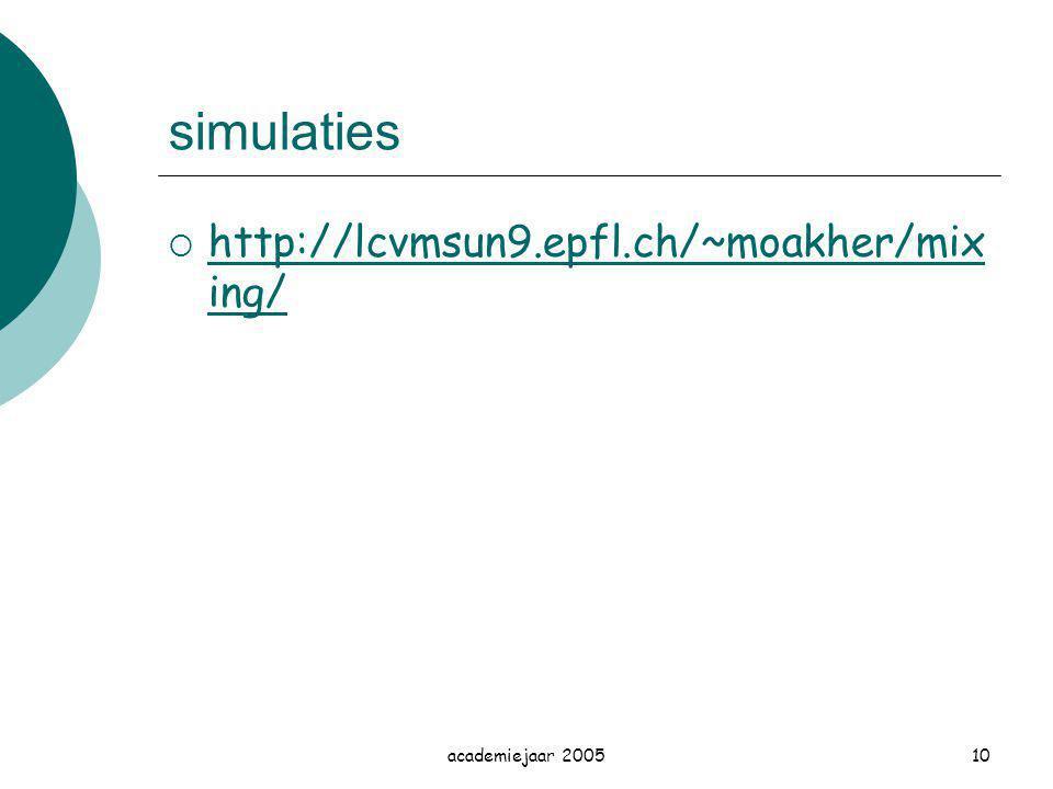 10 simulaties  http://lcvmsun9.epfl.ch/~moakher/mix ing/ http://lcvmsun9.epfl.ch/~moakher/mix ing/